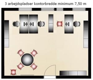 Kontorindretning -kontormoebler